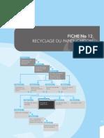 Fiche FR12 Pg 1-7
