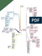 Processo civil 4.pdf