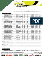 Result Final - iXS EDC #5 Leogang 2017