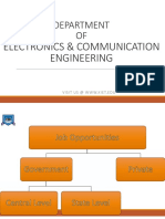 ECE Companies List.pdf