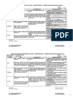 analisis-skl-pkn-kls-7-2015