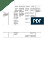 58854957-NCP-PEDIA-Tonsillitis.docx