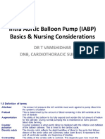 Intra Aortic Balloon Pump (IABP) Basics