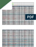Listado de Estaciones de Servicio Certificadas 14 Abril 2015 1