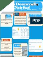 Infograma PDD - Eliana