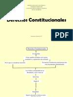 Derecho Constitucional - Mapa Conceptual