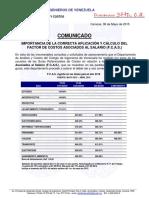 IMPORTANCIA DEL FCAS (Mayo 2015) Factor de Costo Asociado Al Salario