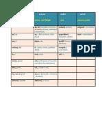 Predlozi-u-nemackom.pdf