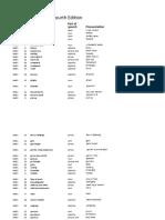 Objective-Advanced-4ed-wordlist-Italian.xlsx