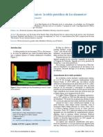 Dialnet-ElIconoDeLosQuimicosLaTablaPeriodicaDeLosElementos-4104949.pdf