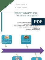 Ortega_deydeni_u1act1_linea Del Tiempo_psicologia de La Salud