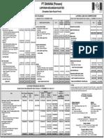 Laporan Keuangan Dahana 2011 Harian Pikiran Rakyat