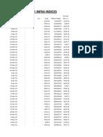 Beta Calculation Sheet