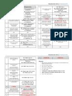 Cronograma Cátedra Ferreyra - COMISIONES 6630 y 6632 - Lunes y Jueves - 2° cuatr. 2017