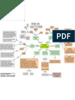 mindmap narkoba.pdf