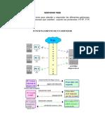 servweb.pdf