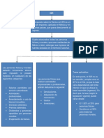 Mapa conceptual ISR.docx
