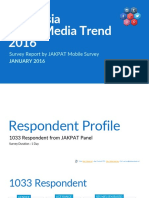 PDF Report Indonesia Social Media Trend 2016 4120.pdf