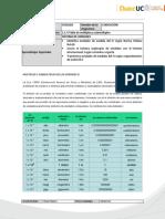 1_1_4_Tabla_de_multiplos_y_submultiplos.pdf