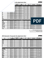 2012-Automotive-Key-Chart-JMA.pdf
