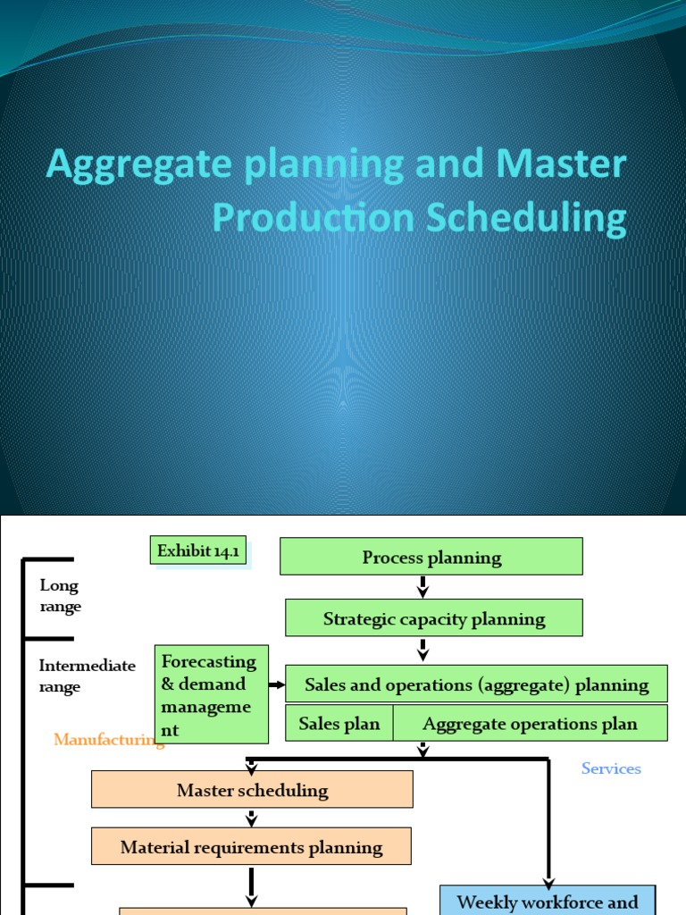 Aggregate sales and operations planning College paper Sample