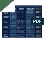 Audio-Himmelsführung-20140314-Tabelle blau_Lutz2T