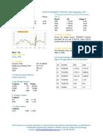 Market Update 15th September 2017