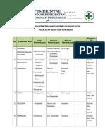 EP. 2.1.5.2. Jadual Pemeliharaan Sarana & Prasarana