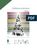 piramide_CASTELLANO.pdf