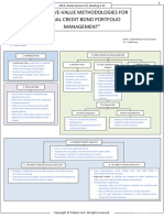 FinQuiz - Smart Summary, Study Session 9, Reading 24.pdf