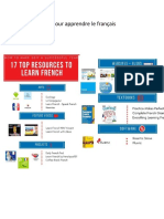 Ressources Pour Apprendre Le Français