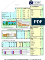 All Market 2008 (Advertising Markets Index)