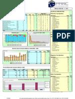 Qatar 2008 (Advertising Markets Index)