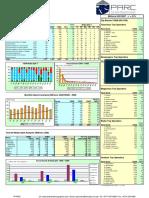 UAE 2008 (Advertising Markets Index)