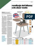Inglés, Aprendizaje Del Idioma No Terminar de Alzar Vuelo