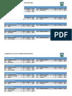 ASA Cambridge Timetable