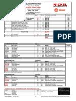 2017 Nickel Heating Open Results