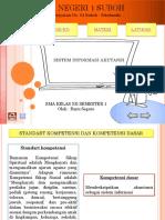 PPT Sistem Informasi Akutansi