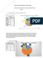 Analisis de Encuestas de Productores