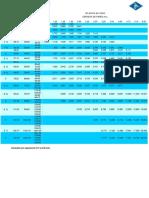 tubos Estructurales.pdf