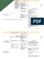 psib12_dp2_planif_pags_10_15