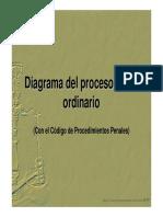 diapo penal.pdf