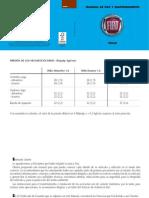 Manual Fiat Palio