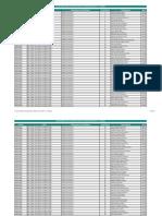 Classificação Geral - Processo Seletivo Complementar - Sisu - UFT 2017.2 - 2ª Edição