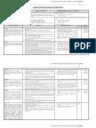 Unida Nº3 Planificación de Unidad de Aprendizaje 4º Medio