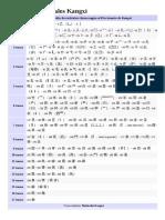 Categoría Radicales Kangxi