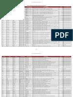 PROYECTOS DEFINITIVOS PARA RECONSTRUCCION EN ANCASH.pdf