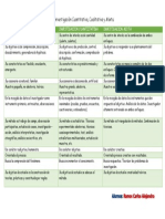 Cuadro Comparativo Sobre Investigación Cuantitativa