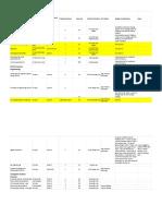 stem facility planning - pdf