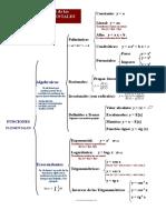 clasificacion-de-las-funciones1.doc